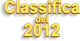 oroscopo 2012: la classifica